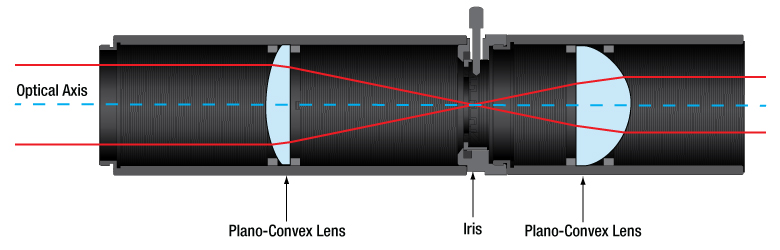 Lens Tube Application Example