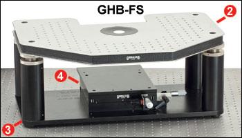 GHB-FS