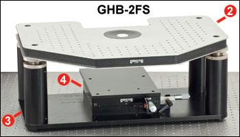 GHB-2FS