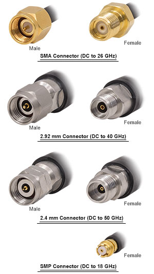Microwave Cable Connectors