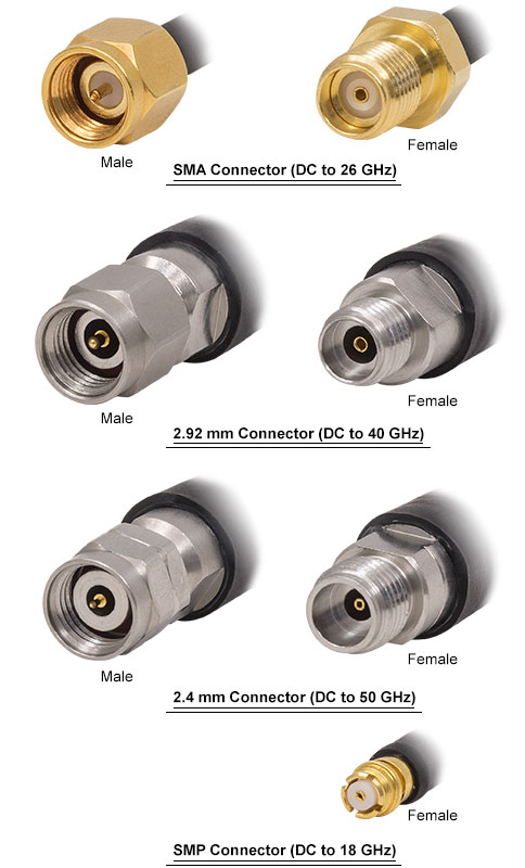 Premium Microwave Cables and Adapters