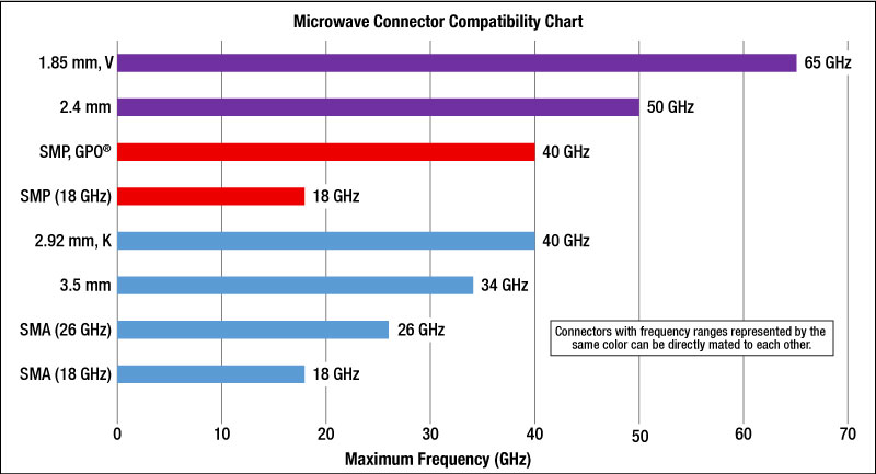 Click For Compatibility Chart