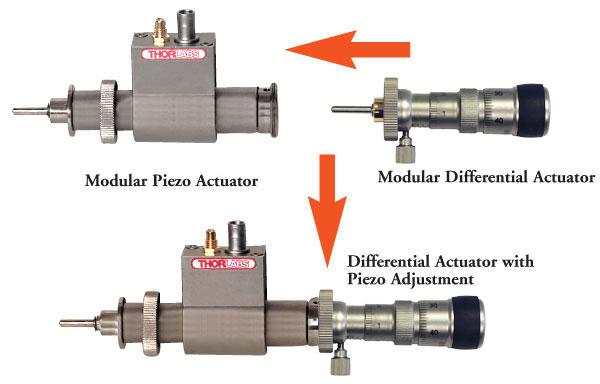 Modular Piezo Actuator