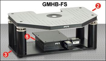 GMHB-FS