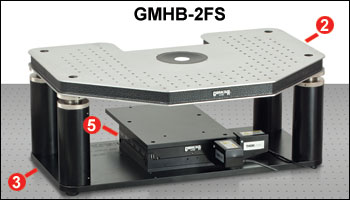 GMHB-2FS