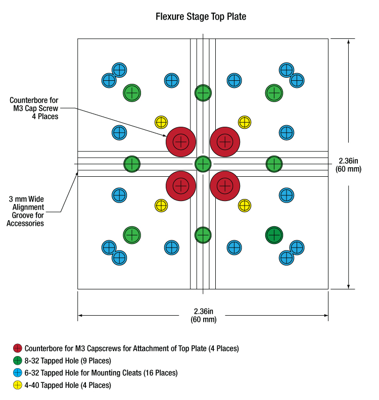 3-Axis NanoMax™ Flexure Stages