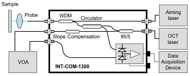 Schematic of INT-COM-1300