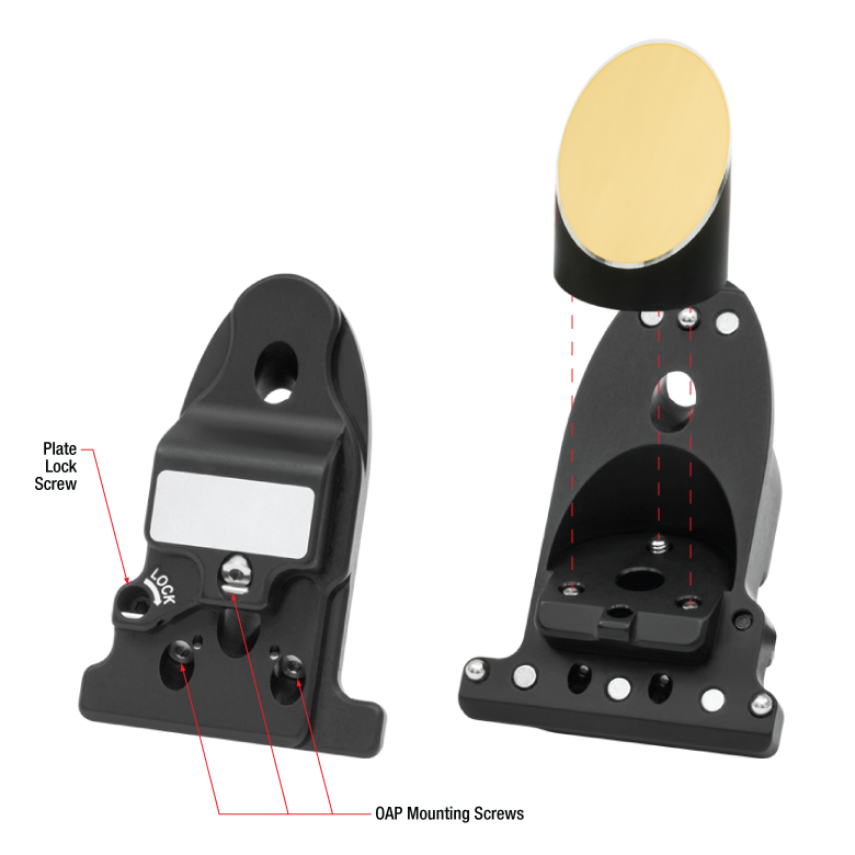 Right-Angle Kinematic Mount for Off-Axis Parabolic Mirrors