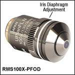 RMS100X-PFOD Iris Adjustment