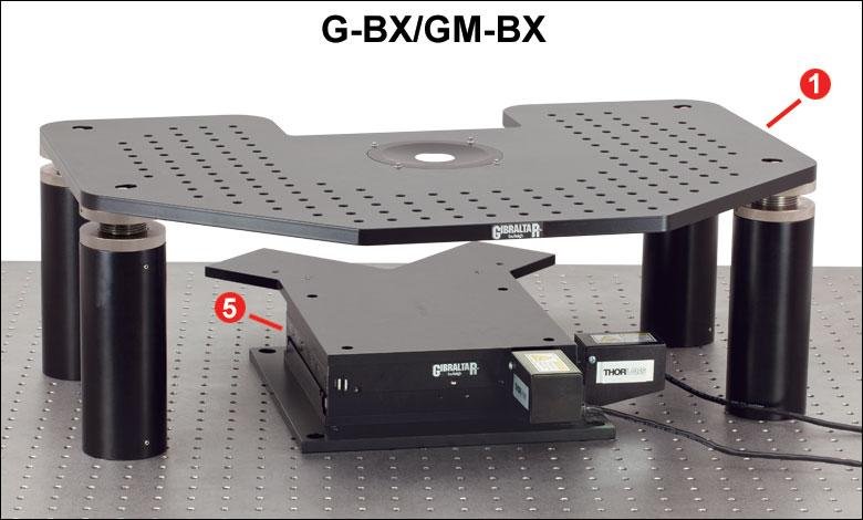gibraltar platforms for olympus microscopes rh thorlabs com