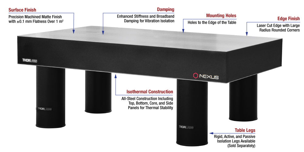 Optical Table And Active Isolator Leg Bundles