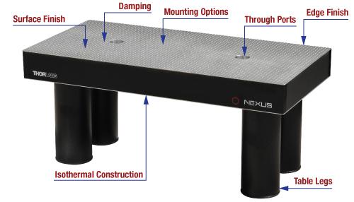 Nexus Breadboard and Frame