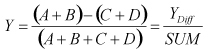 Y Position Equation