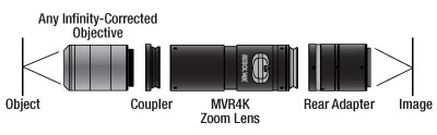 MVR4K Transmission