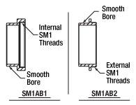 SM1AB1 and SM1AB2 Mechanical