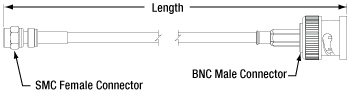 SMA to BNC Cable Drawing
