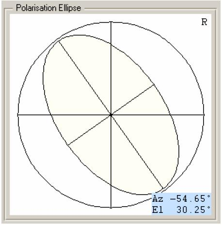 Polarization Sphere