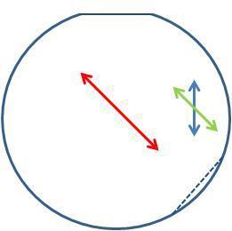 0 pol - 45 degree wedge incline depolarizer