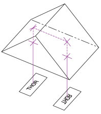 Right Angle Prism at 180°