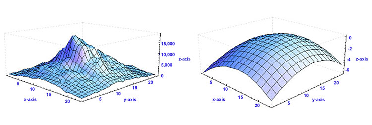 Schematic of a sample intensity distribution and wavefront profile for the WFS