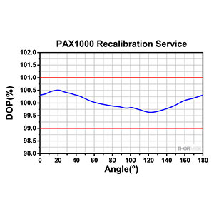 CAL-PAX1 - Calibration Service for PAX1000 Series Polarimeters