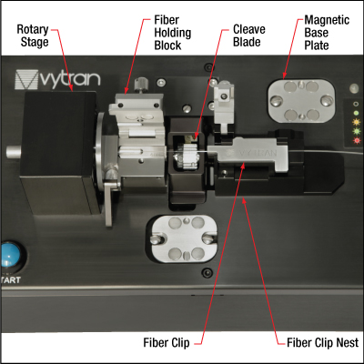 Automated Fiber Cleaver