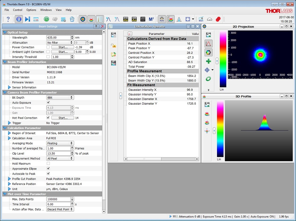 Ccd Camera Beam Profiler
