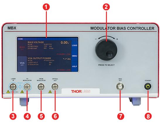 MBX Modulator Bias Controller Front Panel