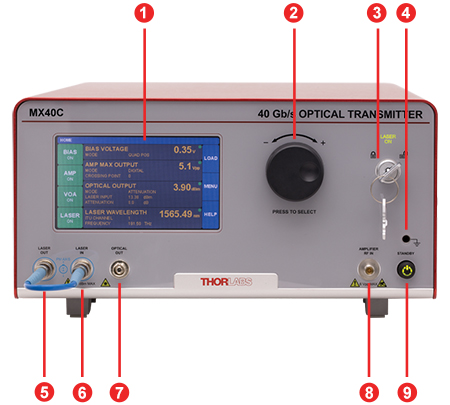MX40C Optical Transmitter Front Panel