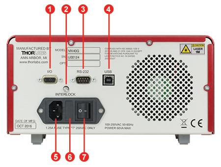 MX40G E-O Converter Back Panel