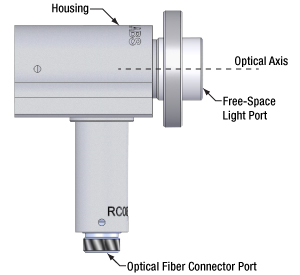 OAP-based fiber collimator