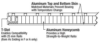 Ultralight construction diagram