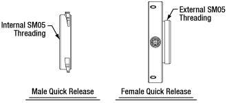 SM05QA Adapter Diagram