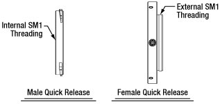 SM1QA Adapter Diagram