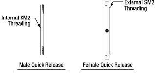 SM2QA Adapter Diagram