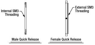 SM3QA Adapter Diagram
