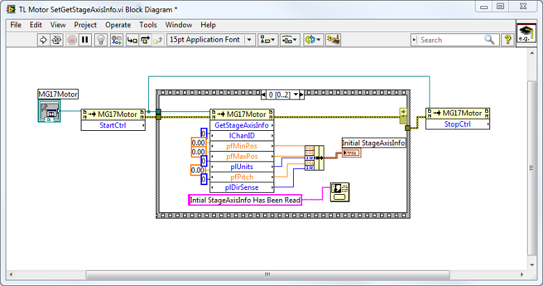APT with LabVIEW