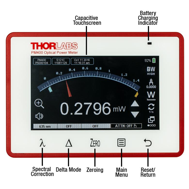 Optical Power Meter Kits