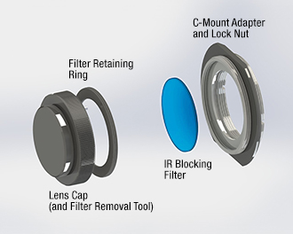 Scientific Camera Filter Replacement